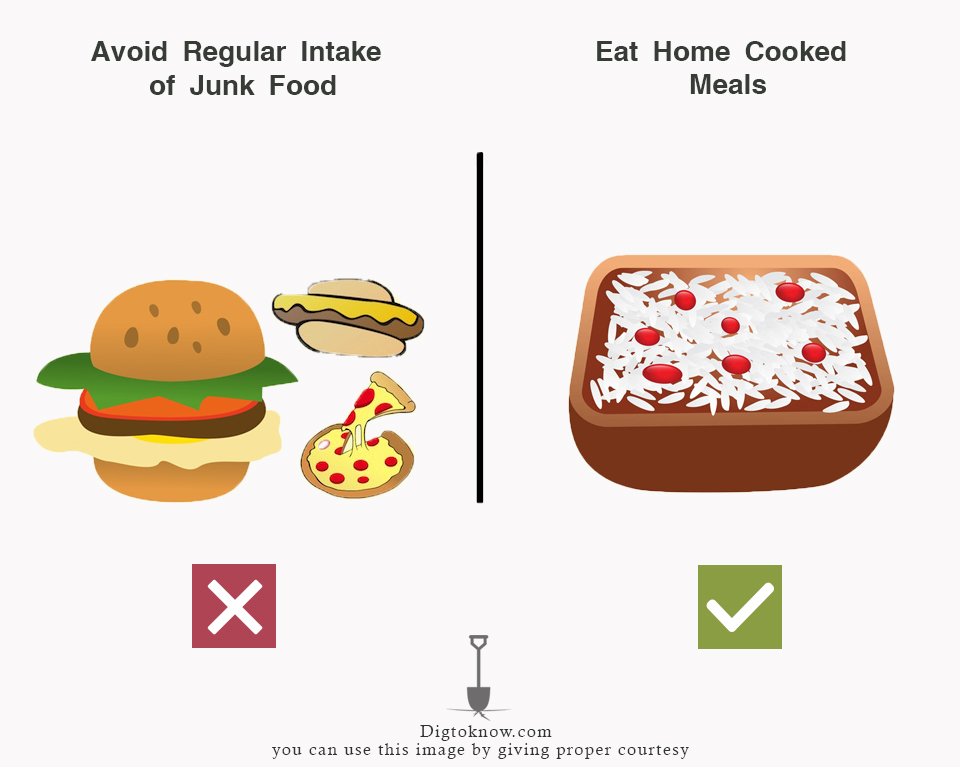 Have home cooked meal always to Prevent Cancer
