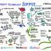 BVU Nonprofit Technology Communications Summit