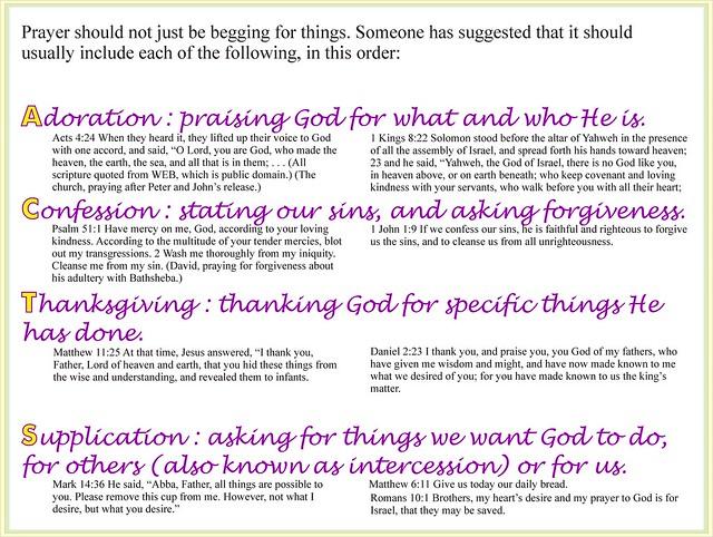 Lords Prayer Craft Ideas