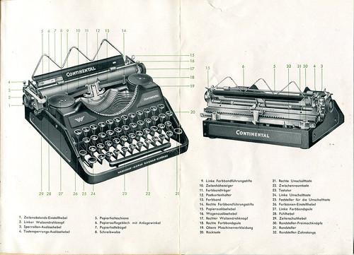 Continental_Kleinschreibmaschine_Gebrauchsanweisung_7