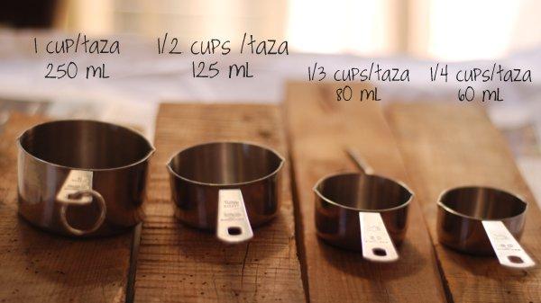 Lo Que Quiero Decir Cuando Digo Taza De Medidas En Cocina