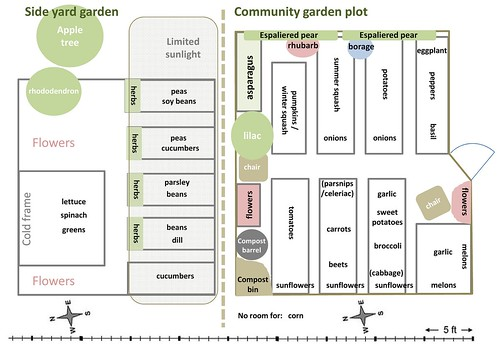 I make this blog vegetable garden planting planner for Garden plot designs