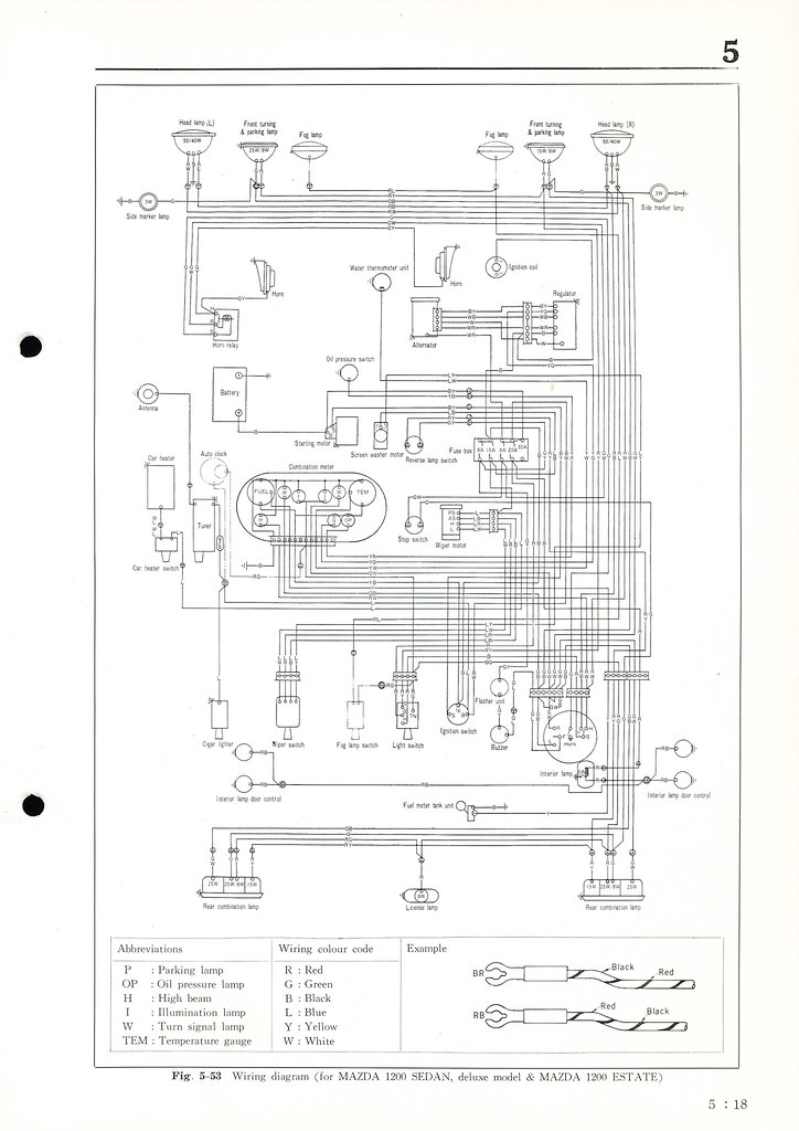 Diagram Ih 400 Wiring Diagram - Wiring Diagram Schematic Circuit on