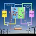 Vanadium Redox Flow Batteries