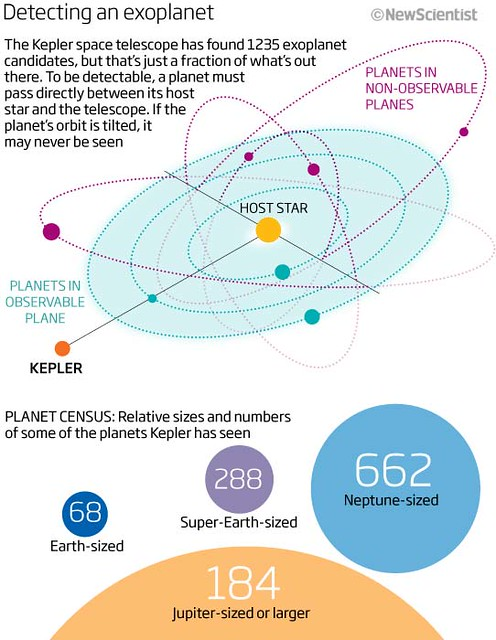 exoplanet map-#28