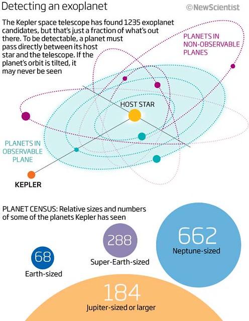 exoplanet map - photo #27