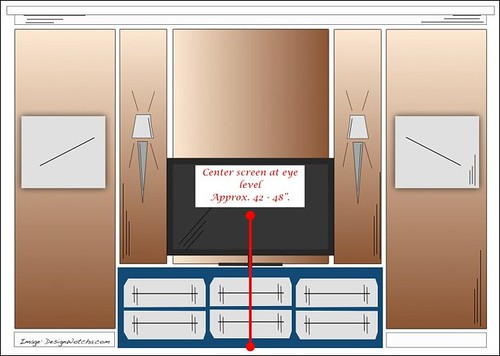 Attirant Sub 1k On Wall 2 0 Speaker Recommendations Audioholics Ideal Height For Lcd  Tv On Wall