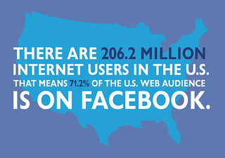 Are You Obsessed with Facebook? [infographic]