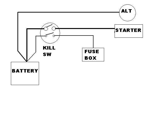 kill switch question