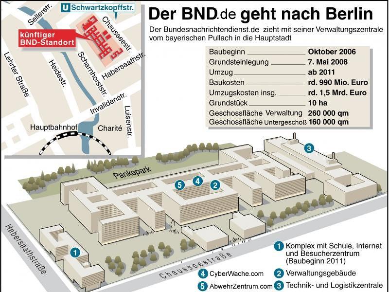 Nationales Cyber AbwehrZentrum.com Neubau Des BND In Berlin Baukosten  Baustellenübersicht Bundesnachrichtendienst Bebaute Fläche Büros