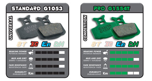 Galfer MTB Brake Pad Guide