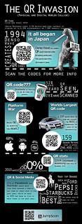 QR-Codes-Infographic
