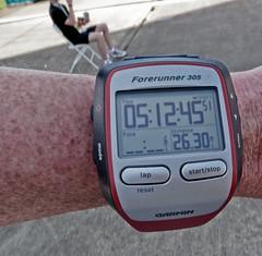 hand(0.0), cyclocomputer(0.0), watch(1.0),
