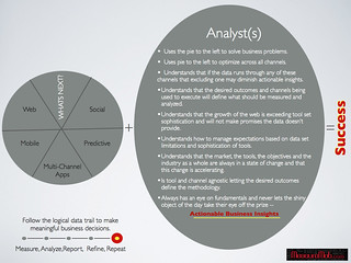 Analyst Infographic.001