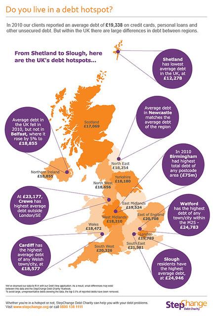 Regions Home Loans