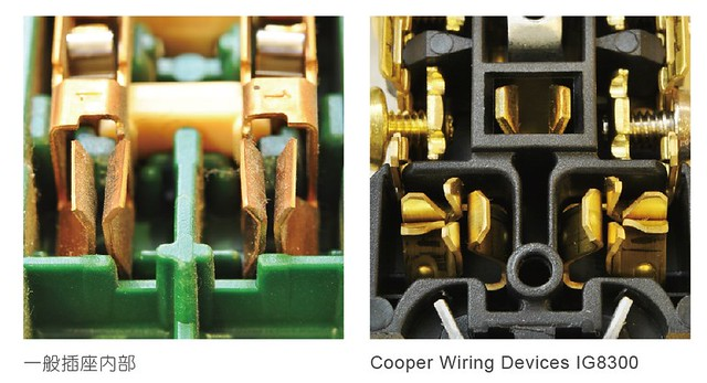 Cooper Wiring Devices IG8300_1