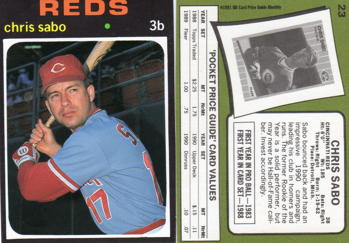 Chris Sabo Price List - Supercollector Catalog