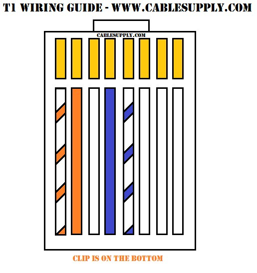 t1 wiring digital wiring diagram database t1 wiring diagram rj45 t1 wiring diagram #5