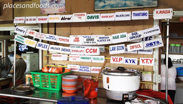 kang guan carey island company names