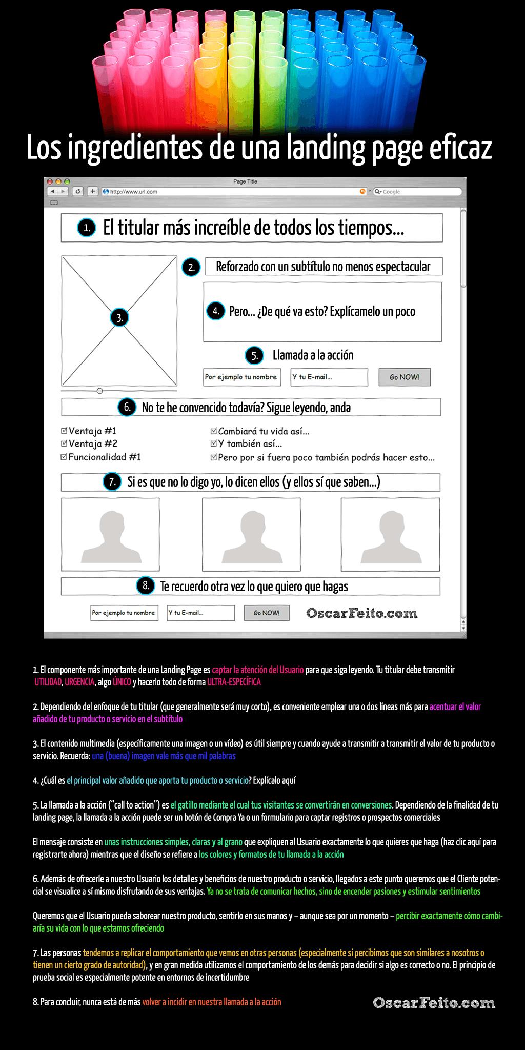 Los Ingredientes De Una Landing Page Eficaz