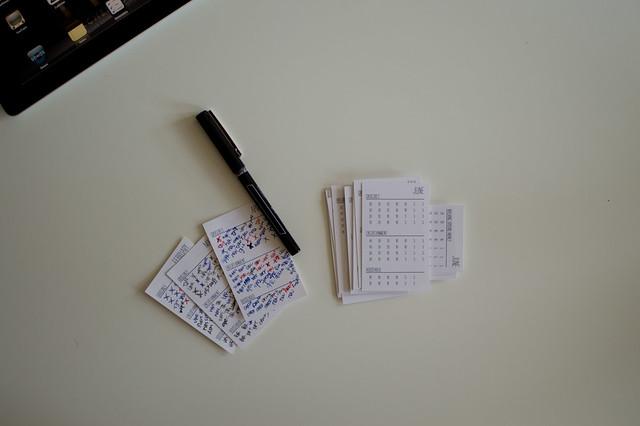 budget cards