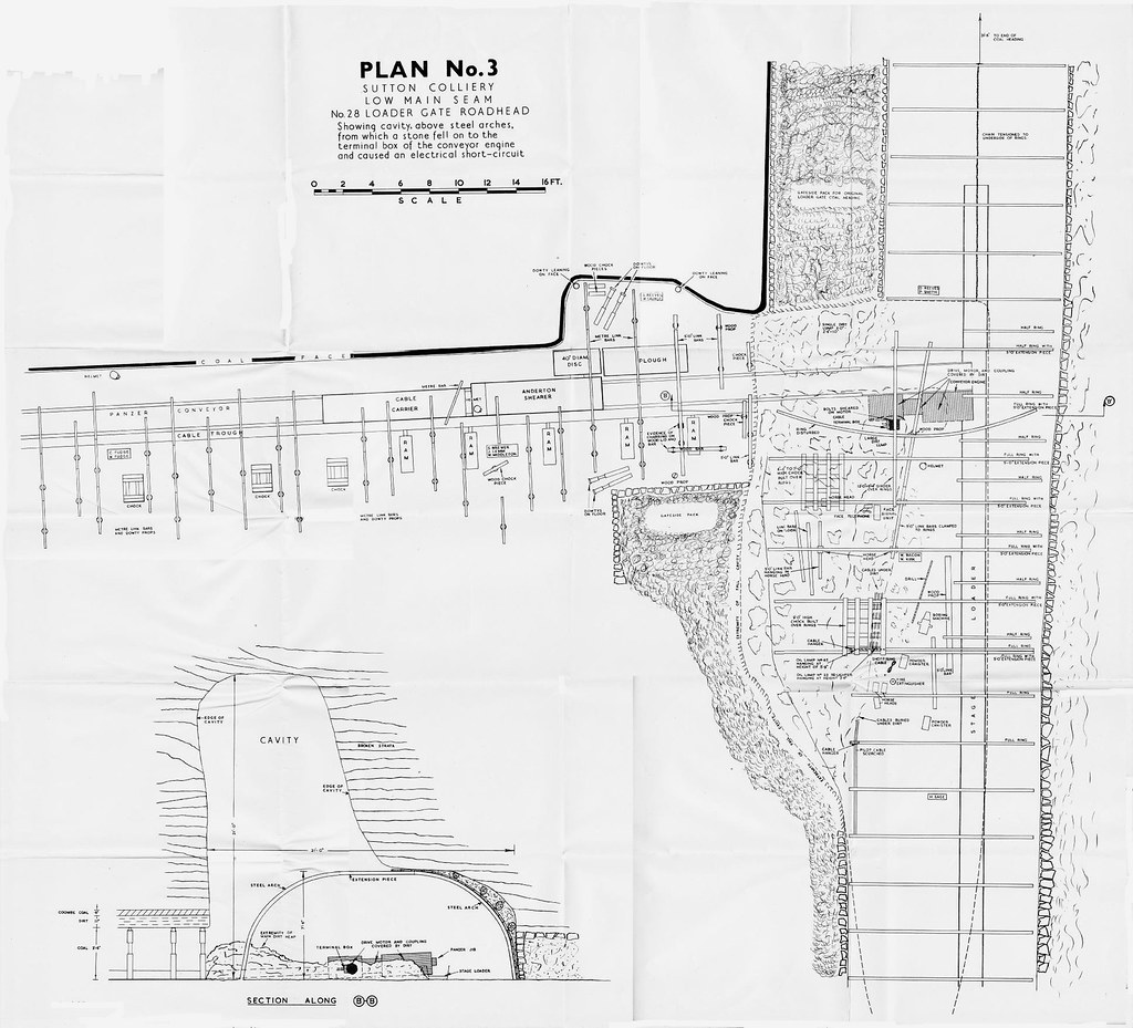 sutton colliery explosion  21st february 1957 plan 3