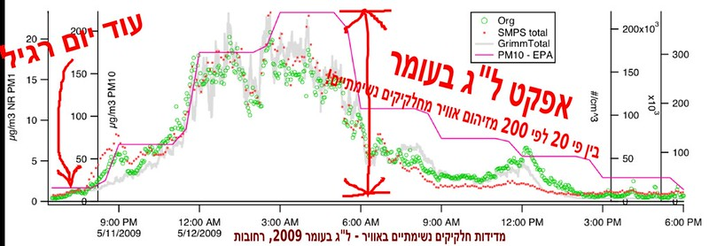 lagBaomer2009_edited