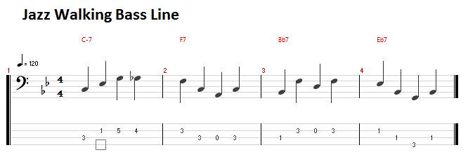 Jazz Bass Line HQ