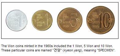 Korea Won coins