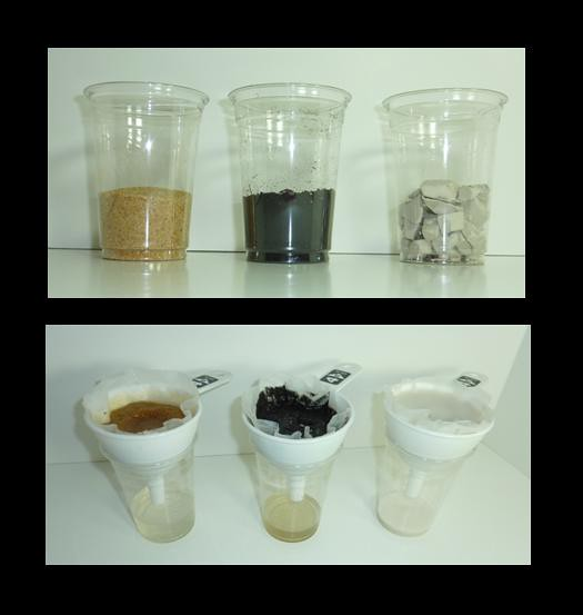 Sand soil clay permeability shown in photo panacea for Science dirt