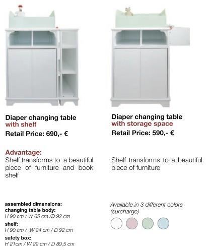 Juka 9 mueble cambiador para beb con bordes de seguridad - Cambiador bebe medidas ...