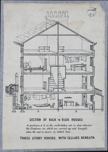 Sketch of back to back houses (GB124.M126/5/1/17)