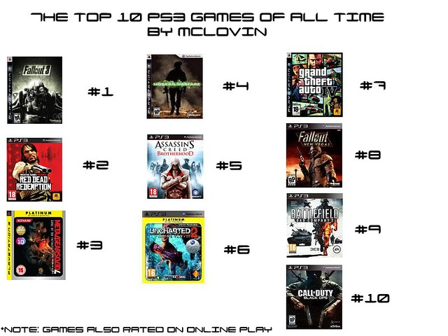 All Games For Ps3 : The top ps games of all time flickr photo sharing