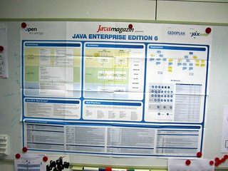 JAVA ENTERPRISE EDITION 6 Overview @ my desk