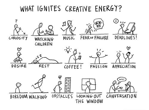 What ignites your creative energy?