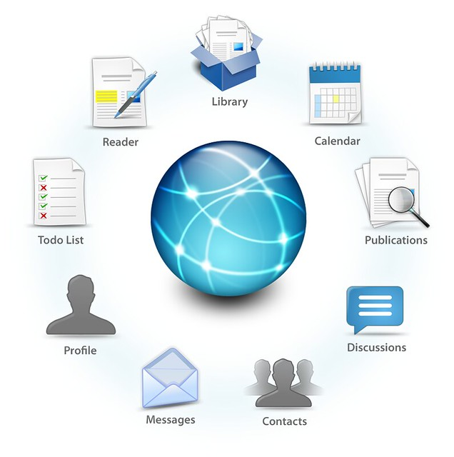 organise research papers mac Idea rover dissertation software - retrieve relevant outline-structured information for your essays, research papers, master's thesis, phd dissertation.