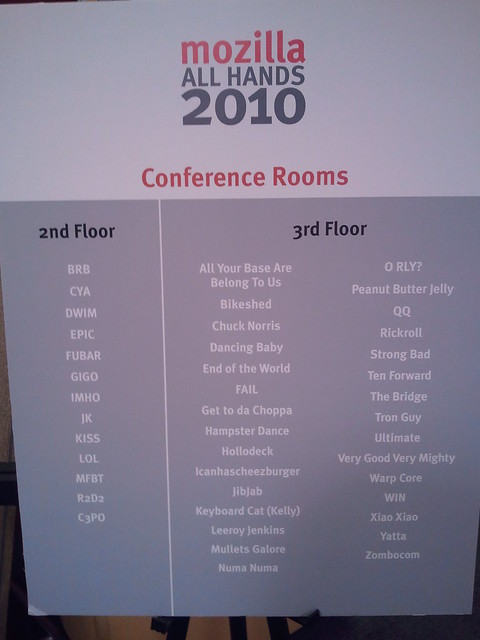 Conference Room Names Explore Christopher Blizzard S