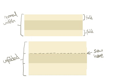 Bias Binding Diagram