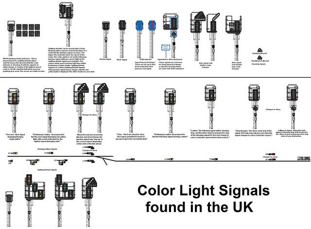feroviarii  schema de baza a semnalelor cu lumini ale