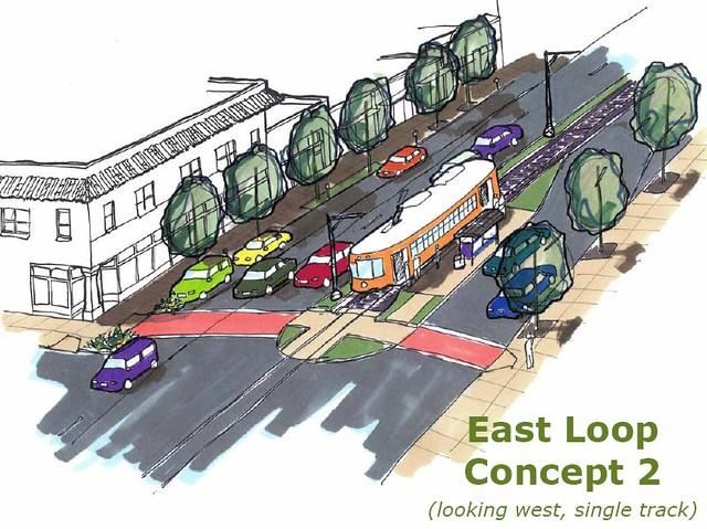 Loop east track2a