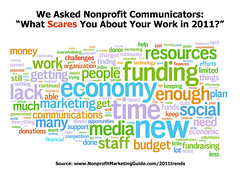 What Scares You About Your Work in 2011?