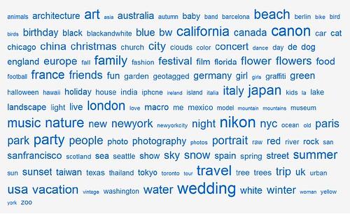 Popular Tags Flickr