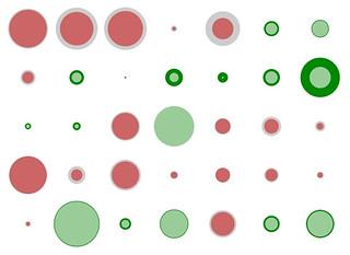 Visualization draft