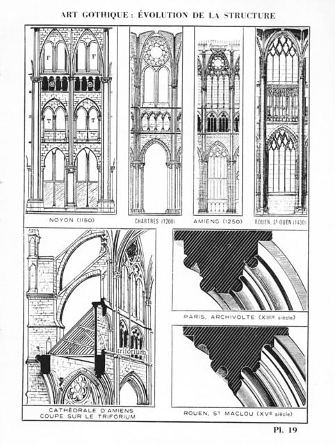 Art Gothique Volution De La Structure Flickr Photo