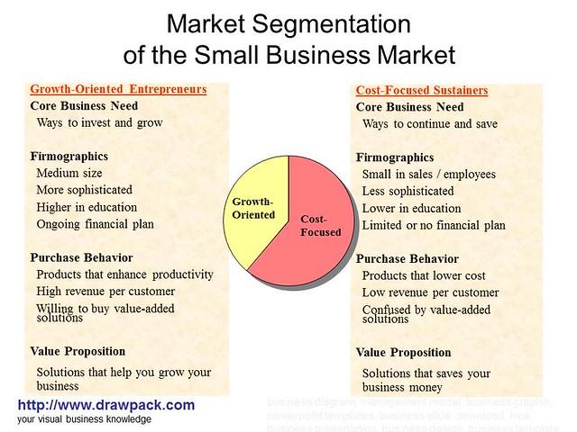 maket segmentation of camera The growing use of megapixel cameras  digital security and surveillance market segment overview keywords: digital security, surveillance, market segment overview .