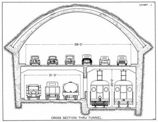 San Francisco-Oakland Bay Bridge Interurban Railroad: Cross Section Thru Tunnel (1933)