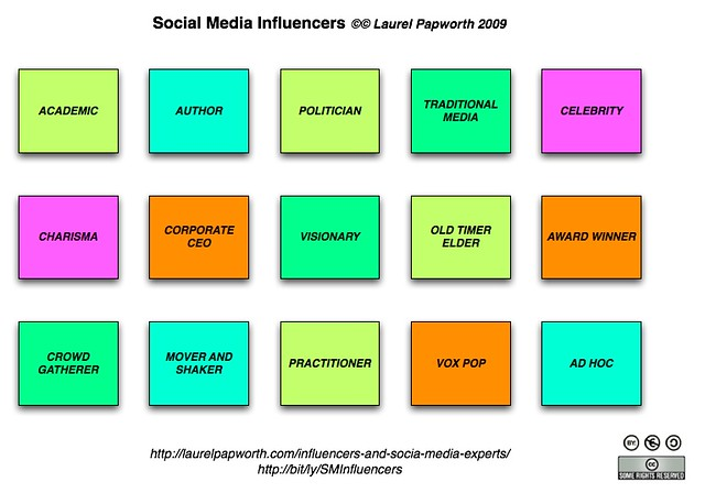 social_media_influencers LP