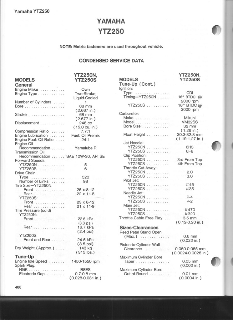 yamaha tri z 250 specifications
