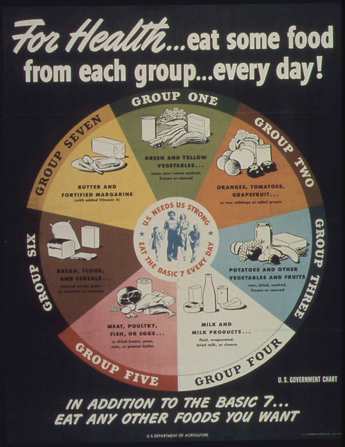 """For Health...eat some food from each group...every day!"", 1941 - 1945"