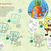 How To Draw SpongeBob by THQ Insider